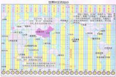 世界时区的划分示意图