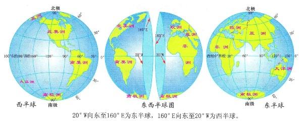 东西半球的划分示意图