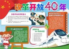 改革开放40年手抄报
